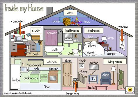Housesandhomes
