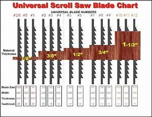 Universal Scroll Saw Blade Chart