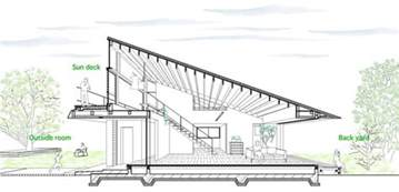 Roof Building Plans Photo Gallery by Hipped Glass Roof House