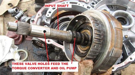 How Automatic Transmission Works Full Tear Down
