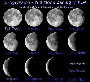 To start the day …. Another SuperMoon tonight!! | It Is ...