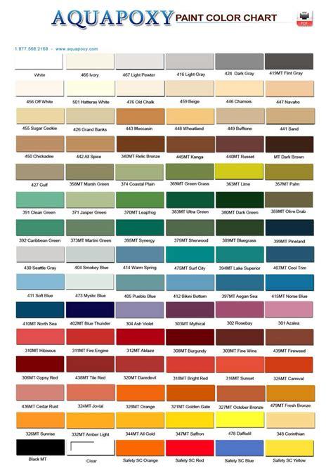 color chart aquapoxy paint top secret coatings paint