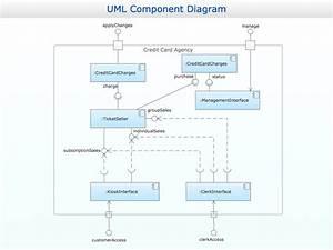 Uml Component Diagram Pdf