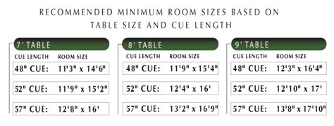 used pool table price guide pool table room size chart