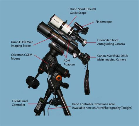 Best Images About Telescope For Astrophotography
