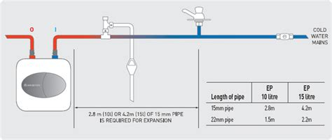 Wiring Diagram For Water by 28 Sink Water Heater Installation Wiring Diagram