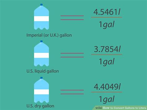 convert gallons to liters 3 ways to convert gallons to liters wikihow