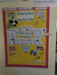 28+ [ Science Worksheets Ks1 Materials ] | Primaryleap Co ...