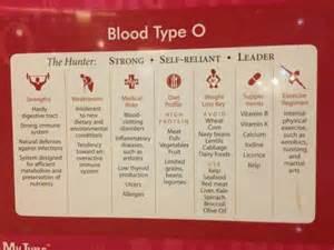 Top Diet Foods: Blood Type O Positive Diet Food List Blood Type Diet