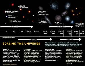 Dark Radiation Make Galaxies Accelerating 9% Faster