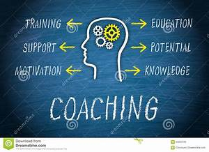 Coaching Knowledge And Training Diagram Stock Illustration