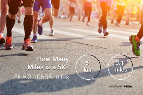 How Many Miles Is A 5k Howmanypedia