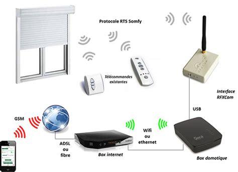 interface compatible di o chacon rx10 somfy rts rfxcom