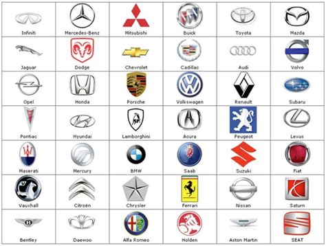 all car logos and names in the world pdf car logos latest auto logo