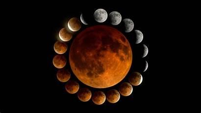 Moon Blood Wallpapers Ago Few Imgur Weeks