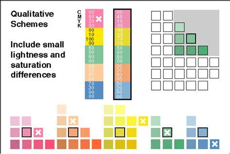 qualitative color schemes