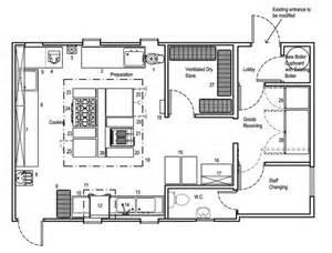Harmonious Kitchen Layout Plan by Best 25 Commercial Kitchen Design Ideas On