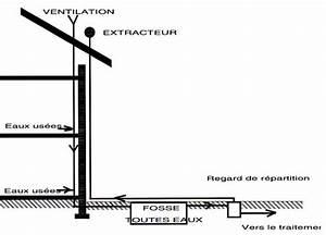Fosse Toutes Eaux Schema : traitement des eaux ~ Premium-room.com Idées de Décoration