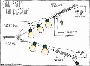 A way you can add string of lights to the garage with an
