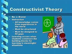 Bruner Constructivism In Education  Jerome Bruner U0026 39 S 9