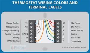 Thermostat Wiring Colors To Labels