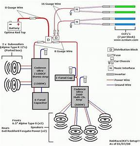 Basic Car Audio Wiring Diagram In 2020  With Images