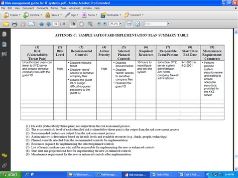Contingency Operations Plan Template by Unique Emergency Contingency Plan Template Collection