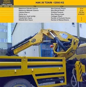 Truck Cranes Diagrams