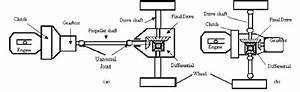 Elements Of Power Transmission System   A  Front
