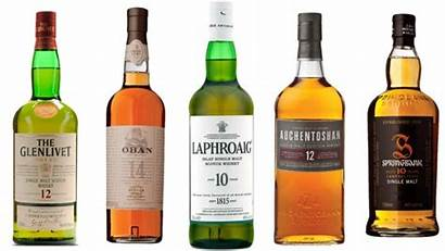 Scotch Whisky Regions Guide Whiskey Levels Drinker