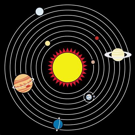 Scientific Resolution! Flashcards by ProProfs