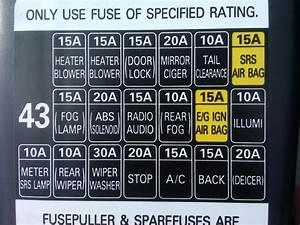 99 Subaru Forester Fuse Box