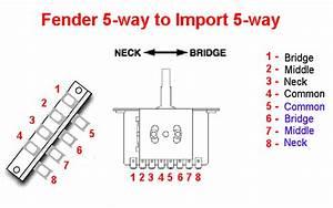 Import 3