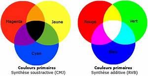 couleur primaire With quelle couleur avec du bleu 14 couleur en anglais
