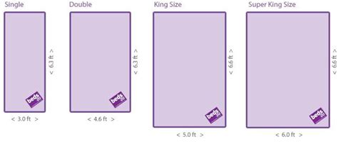 King Size Bed Vs Queen Picture Ygzx Home Design And