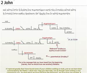 Stick Diagram Of Greek 2john