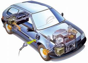 Voiture Propulsion Pas Cher : refroidissement moteur lectrique votre site sp cialis dans les accessoires automobiles ~ Medecine-chirurgie-esthetiques.com Avis de Voitures