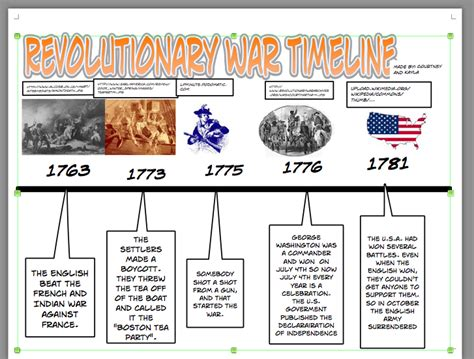 timeline template 10 points 5th grade meadow point courtney s projects