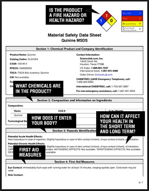 environmental health and safety msds