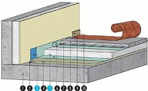 Isolant Sous Chape : knauf therm chape th38 sous chape hydraulique isolation ~ Melissatoandfro.com Idées de Décoration