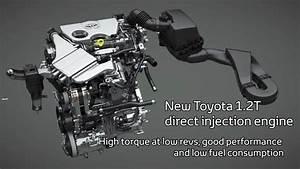Essai Toyota Chr 1 2 Turbo : new toyota c hr 1 2 turbo direct injection engine 116 hp animation youtube ~ Medecine-chirurgie-esthetiques.com Avis de Voitures