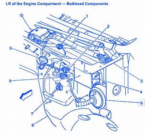 Gm Yukon 2003 Engine Compartment Electrical Circuit Wiring