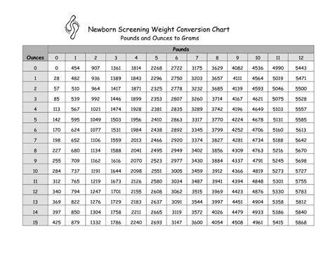 pounds  grams conversion chart birth assistant  sheet pinterest