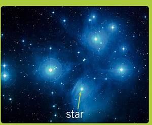 Stars, Nebulae and Galaxies - The Science Larder