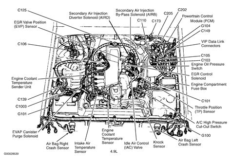 Bmw Engine Diagram Wiring For Free