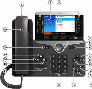 Cisco 8841  8851 Quick Reference Guide