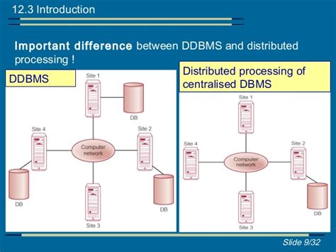 distributed databases  dbm ss