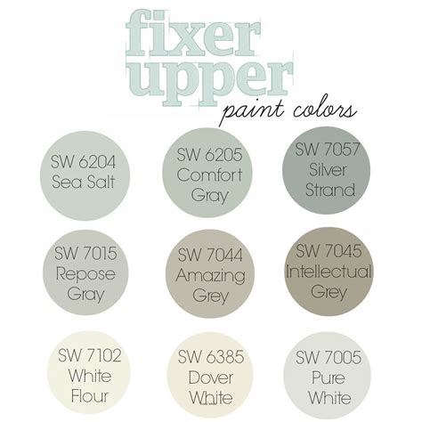 how to get that quot fixer quot style design challenge sherwin william paint and house