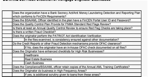 Anti Money Laundering Audit Checklist Your Compliance Mortgage News Digest State Examinations Aml Bsa