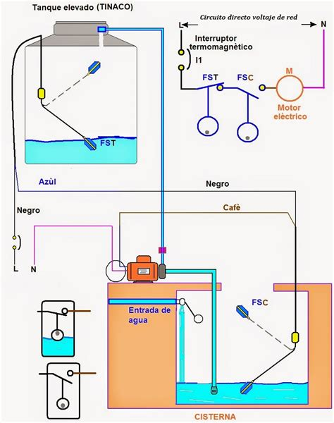 flotador electrico   tinacos   cisterna electricidad del hogar yoreparo